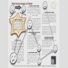 Stages Of Change Worksheet Winonarasheedcom