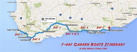 perfect garden route itinerary   world turns