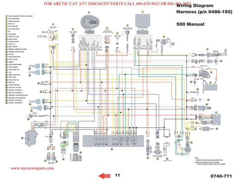 Polaris Wiring Diagram Download