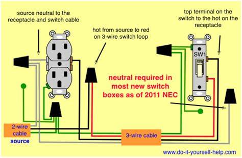 result for electrical outlet wiring with switch electrical repurpose light switch to surge protector home improvement stack exchange