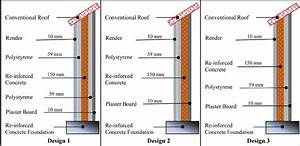 New House Wall Construction And Materials  U2019 Sequences