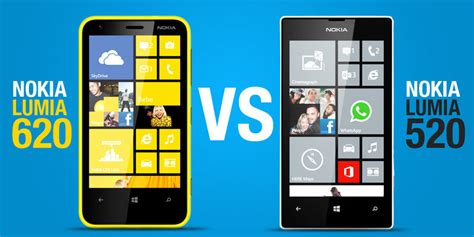 nokia lumia 520 so colourful and smart jumia lounge
