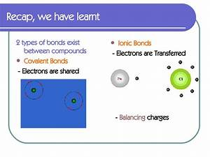 Properties of Compounds - Ionic, Covalent and Metallic