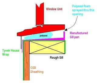 Window Sill Sealant by Help Need Advice Asap Re Sill Pans And Window Sealant