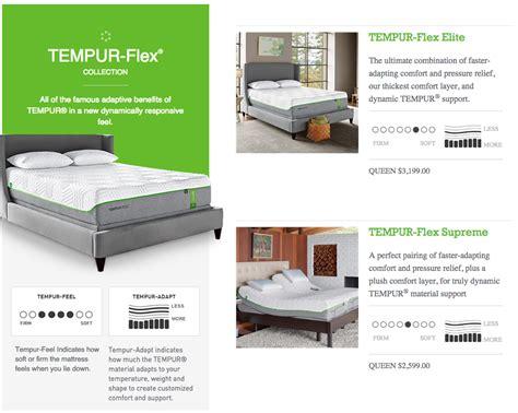 tempur pedic pooler mattress
