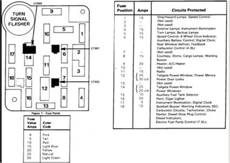 2005 Ford Truck Fuse Diagram by 2005 F250 Lariat Fuse Diagram Fixya