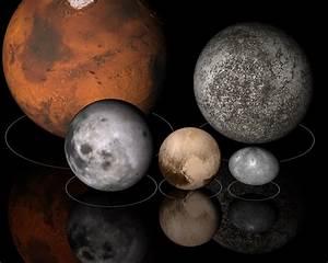 Planet - Wikiquote