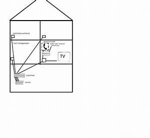 Netzwerk Im Haus : netzwerk im haus verlegen clevere elektroinstallation und haustechnik deine hilfe netzwerk im ~ Orissabook.com Haus und Dekorationen