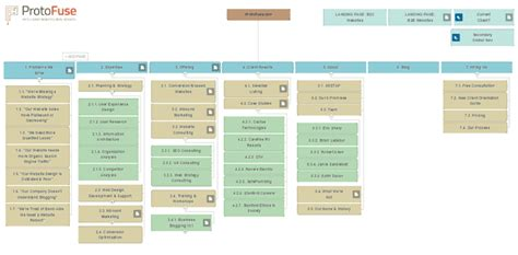 site map how to design the structure of a website with sitemapping