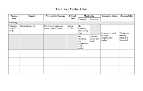 haccp cuisine index php haccp plan for granola bars