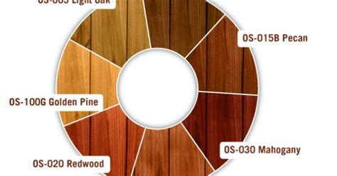 ready seal color chart natural cedar or redwood a home addition decking