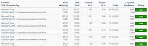 Rendite Berechnen Anleihe : so berechnen wir die fremdkapitalkosten diy investor ~ Themetempest.com Abrechnung