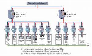Tableau Electrique Schema : schema de tableau electrique pour une maison nf05 ~ Melissatoandfro.com Idées de Décoration