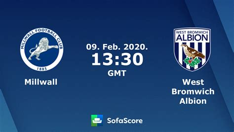 Derby Vs West Brom H2h