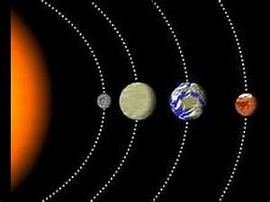 Brainpop can you create a solar system Ep 4 - YouTube