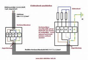 Fi Schalter Anklemmen : dein elektriker hilfe und infoseite rund um die elektroinstallation ~ Whattoseeinmadrid.com Haus und Dekorationen