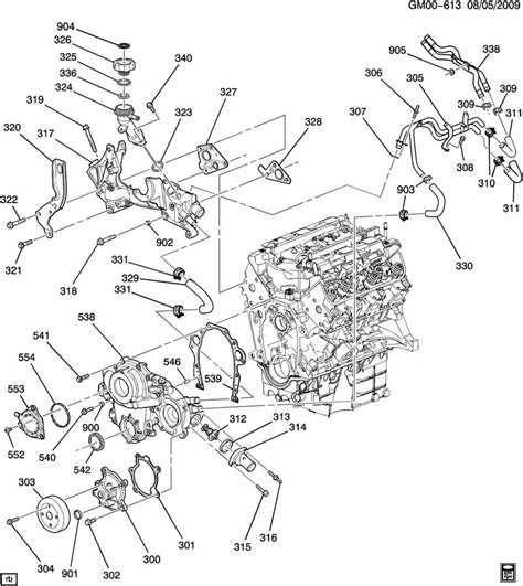 Chevy Impala Will Blow Cold Air When Have The