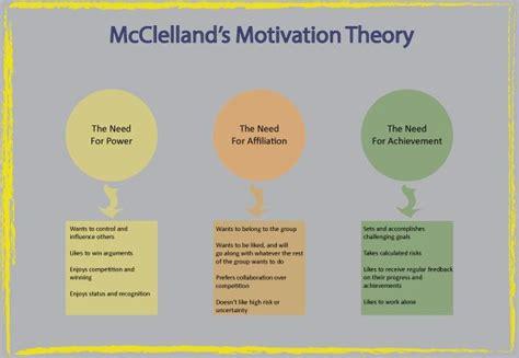 employee motivation   motivate employees