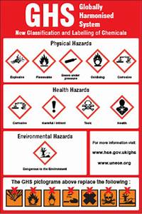 labelsource ghs hazard warning labels With ghs hazard classification
