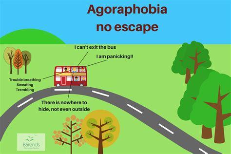 agoraphobia test anonymous   agoraphoba test