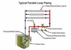 Residential Boiler Piping Diagram