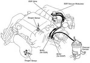 similiar pcv valve on mazda 3 2006 keywords mazda 3 0 v6 engine diagram cylinder 6