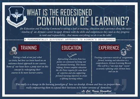 education training experience  continuum  learning