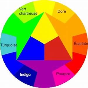 Couleur Complémentaire Du Rose : les couleurs quelques bases pour d marrer alternative ~ Zukunftsfamilie.com Idées de Décoration