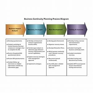 Evisions Group Business Continuity Planning  97545571106