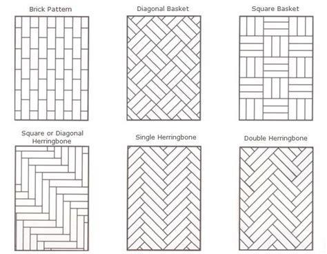 Wood Look Tile Patterns   deltaqueenbook