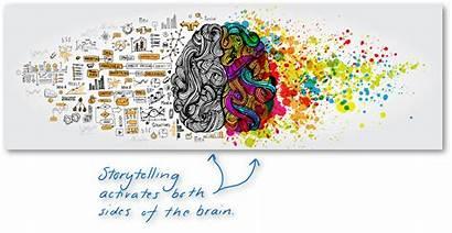Storytelling Brain Through Productivity Inspire Story Language