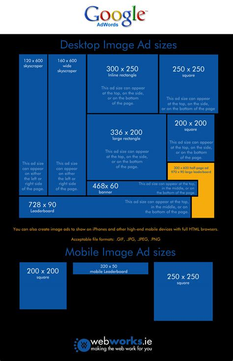 Ad Image Size Display Ad Sizes Sheet Webwork Ie Digital
