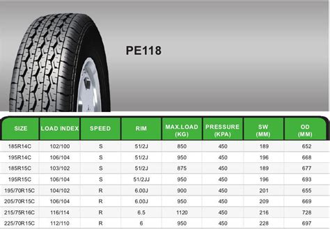 China Reliable Brand Radial Tyres Price List/semi-steel