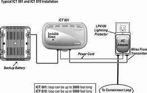 Invisible Fence Transmitter Wiring Diagram