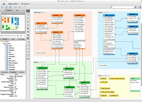 sql table relationship diagram tool brokeasshomecom
