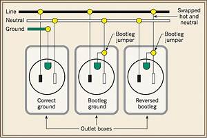 Outlet Knob And Tube Wiring Diagram