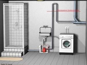 Hebeanlage Abwasser Waschmaschine : stadtwerke hessisch oldendorf gmbh heau mein wasser aus hessisch oldendorf r ckstausicherung ~ Eleganceandgraceweddings.com Haus und Dekorationen