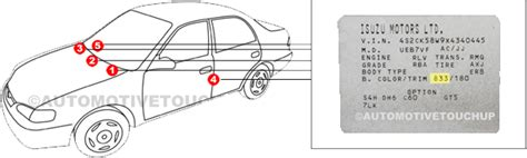 isuzu touch  paint automotivetouchup