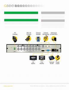 Q See Qth163 User Manual