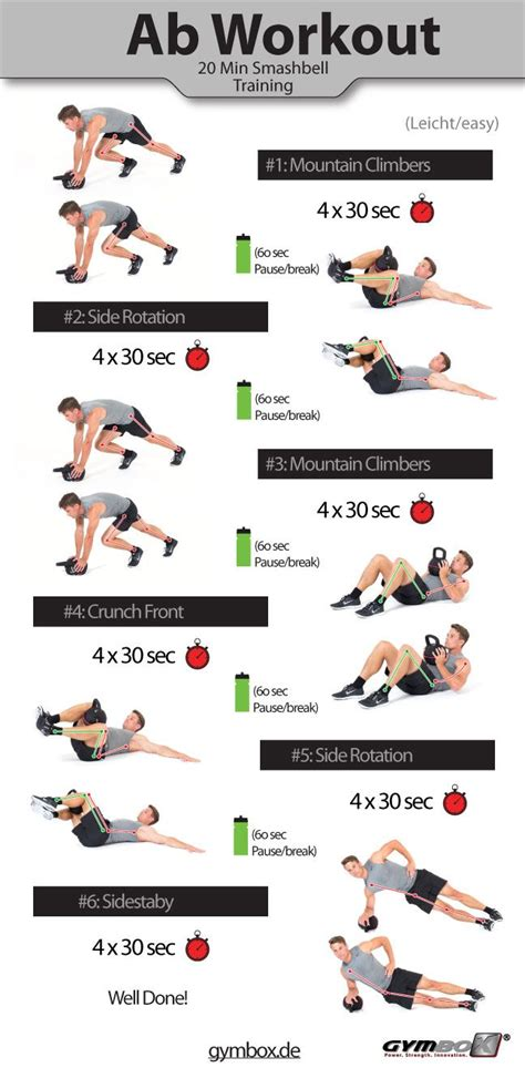 weight loss kettlebell foods exercises workouts workout ab core stomach abs fat routine flat plan hard tried ve burning