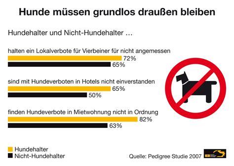 deutschlands hunde muessen draussen bleiben hundeweltat