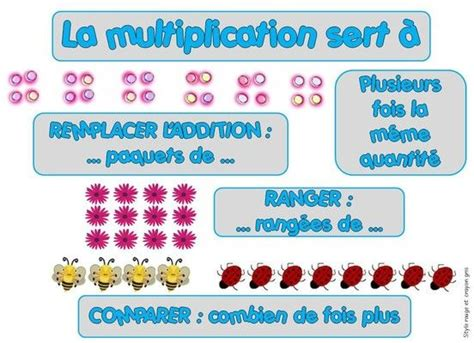 18 best r 233 solution de probl 232 mes on calcul mental maths cm2 et noms