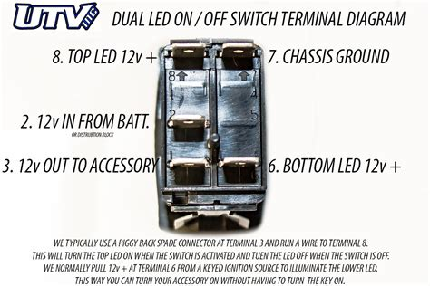 Utv Inc Carling Back Lit Led Switches Diagrams Polaris