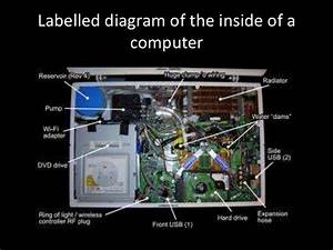 Internal Components  Non