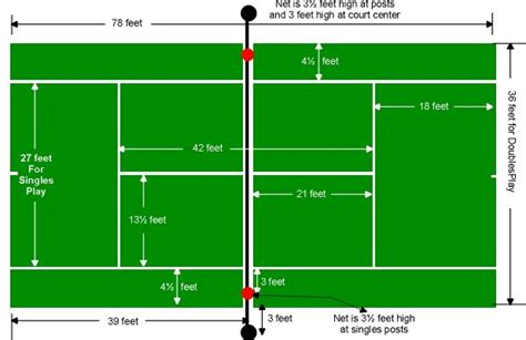 So, in a nutshell, a singles court is 78 ft x 27 ft, a doubles court is 78 feet x 36 feet. Tennis Moves: The Universal Tennis Court