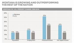 Montana's Outdoor Recreation Economy - Headwaters Economics