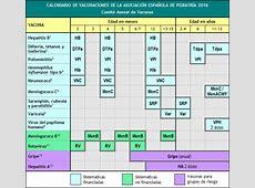 Calendario de Vacunaciones de la AEP 2016 versión