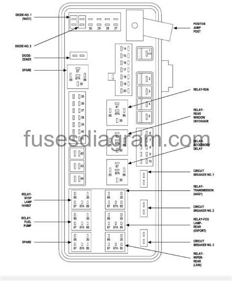 2006 Dodge Charger Rt Fuse Box Diagram by Fuse Box Dodge Charger Dodge Magnum
