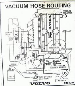 1998 volvo v70 engine diagram automotive parts diagram With 1998 volvo v70 wiring diagram 1998 volvo v70 wiring diagram 1998 volvo