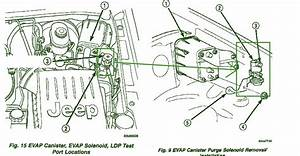 Jeep  U2013 Circuit Wiring Diagrams